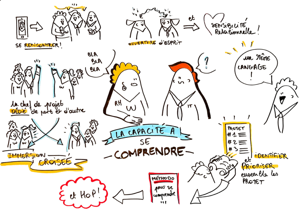 zoe-lasmarie-facilitation-graphique